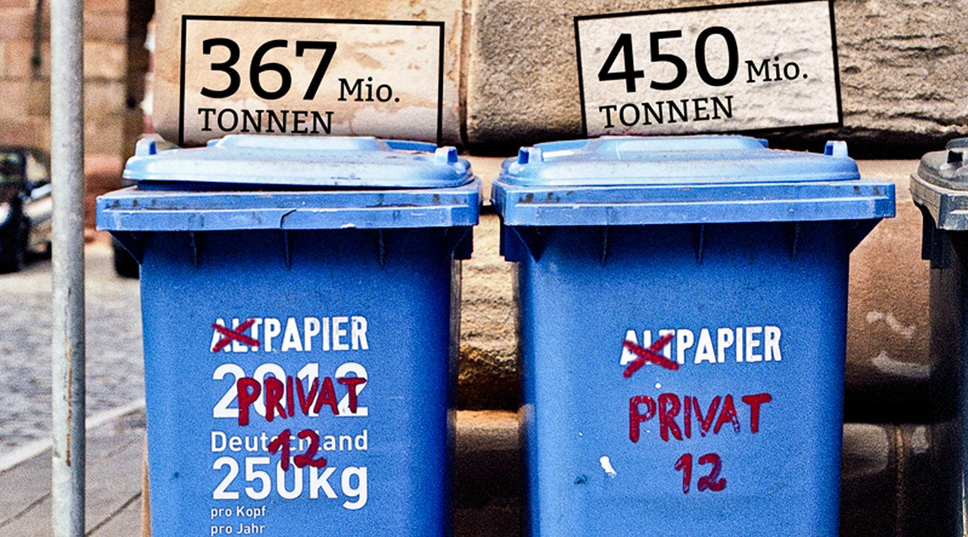 Papierverbrauch