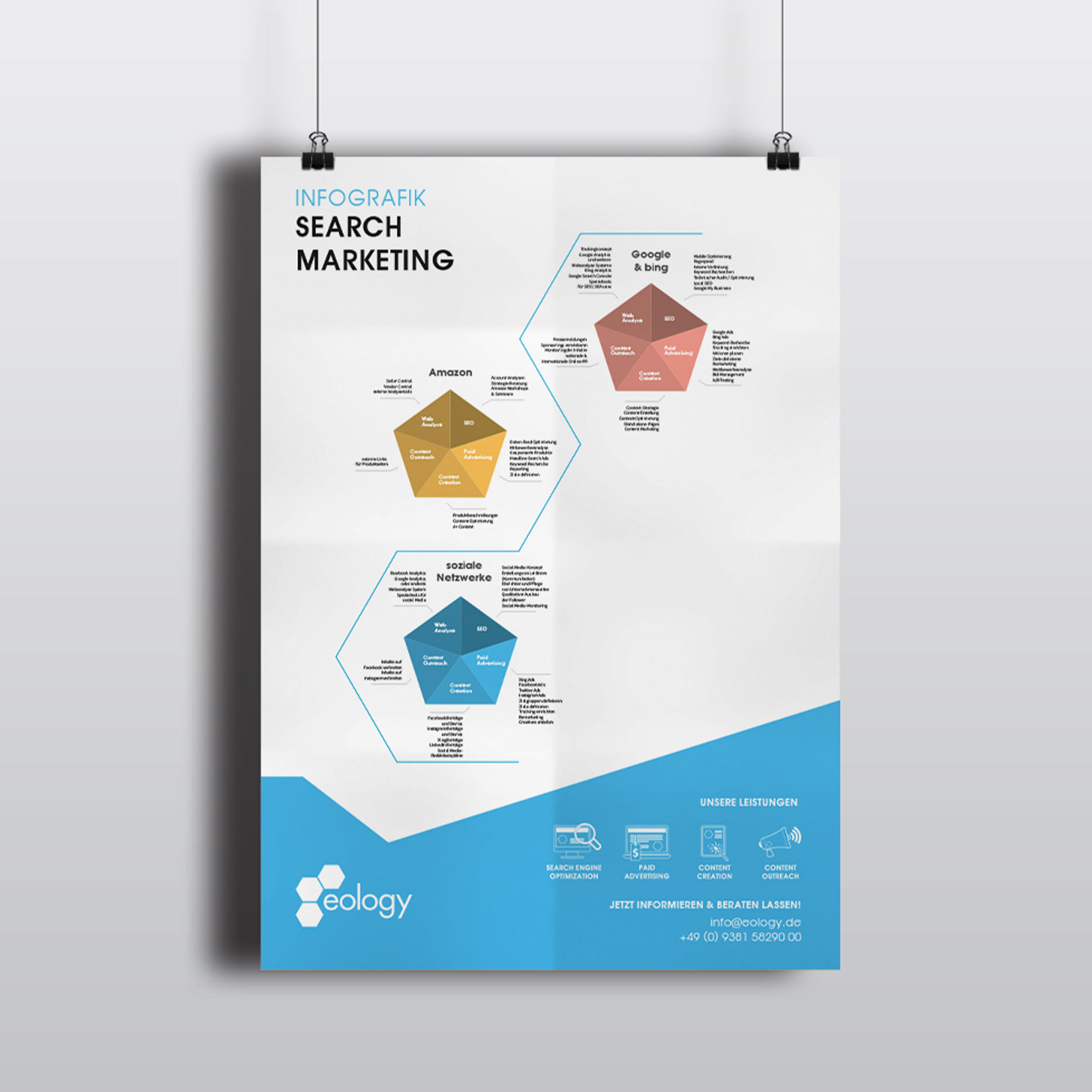 Eology Corporate Design Infografik